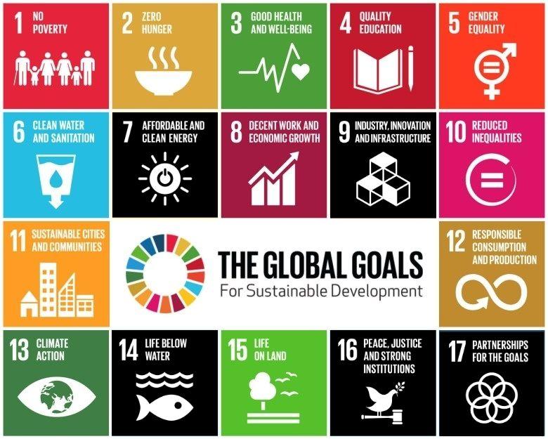 Sustainability is Key!
